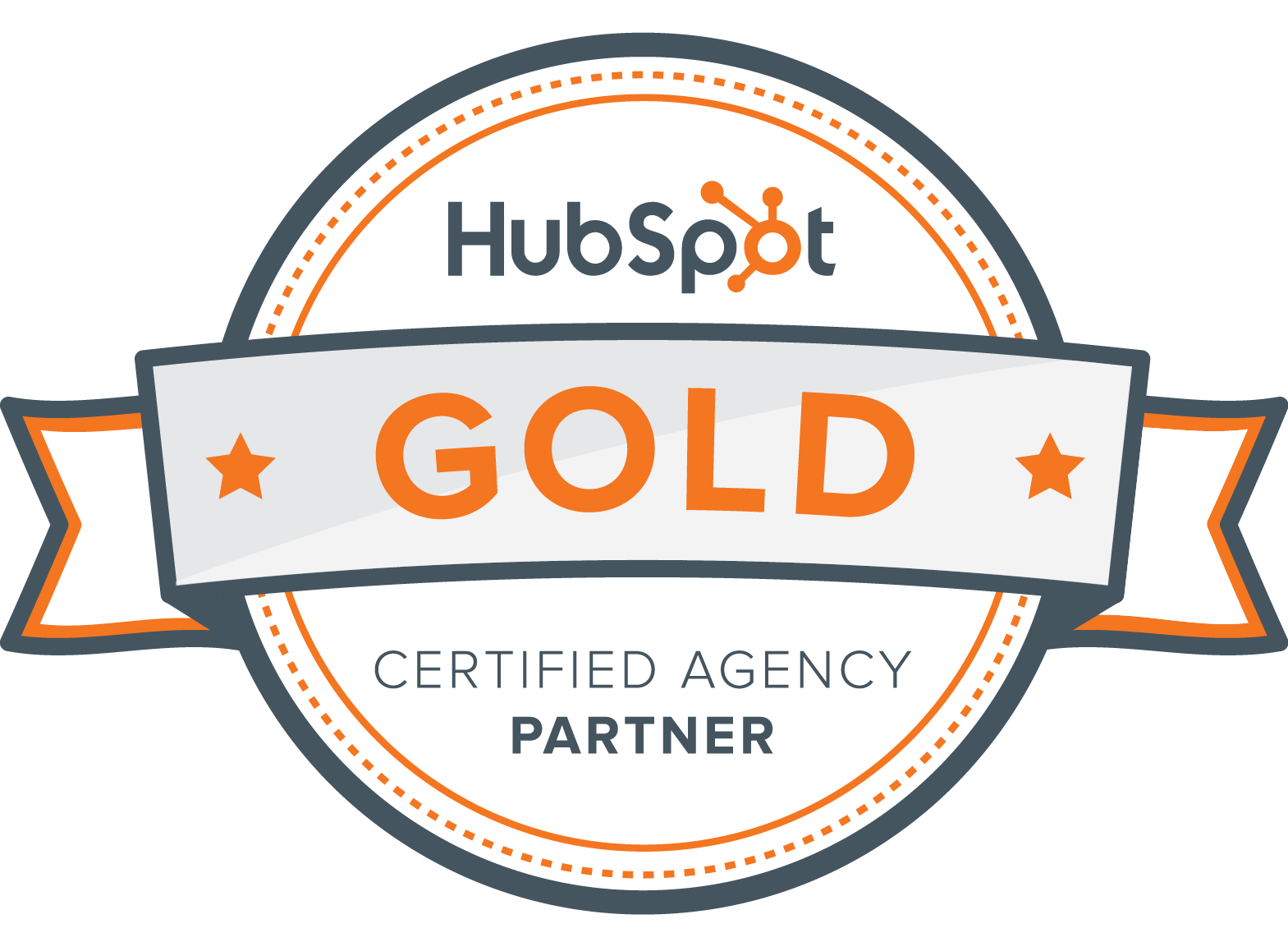 Hubspot Gold Partner, Content Marketing, Content Moves